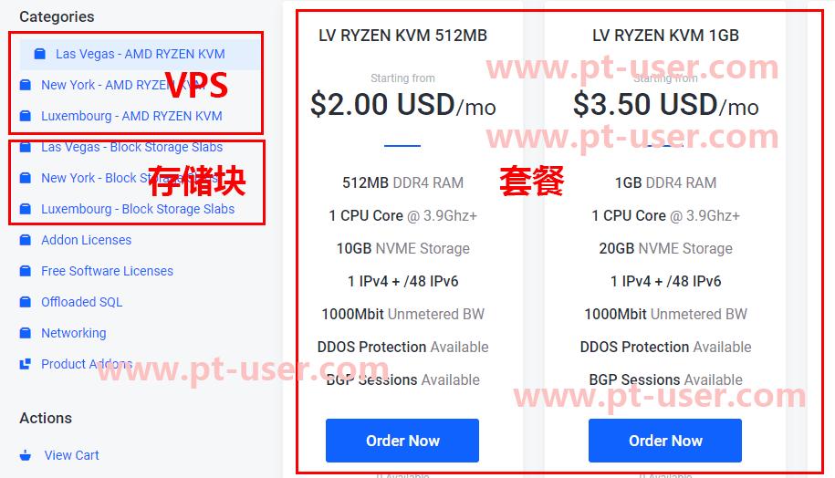 小白教程:手把手教你购买Buyvm家的G口不限流量VPS、挂载硬盘,刷PT